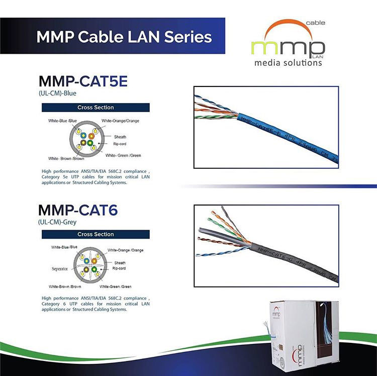 MMP Cable LAN Series